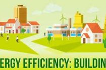 BEE preparing energy conservation building code for residential sector