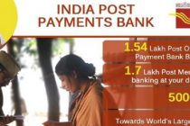 'All post offices to be linked to India Post Payments Bank system by Dec 31'