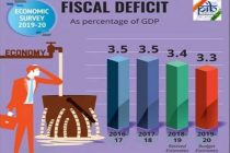 Moody's: India sets ambitious fiscal deficit targets, but challenges remain
