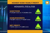 REC Records Its Highest Ever Yearly Profit At Rs. 8,362 Crores
